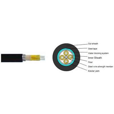 Waterproof-cable
